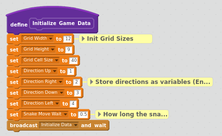 Initialize Game Data Function